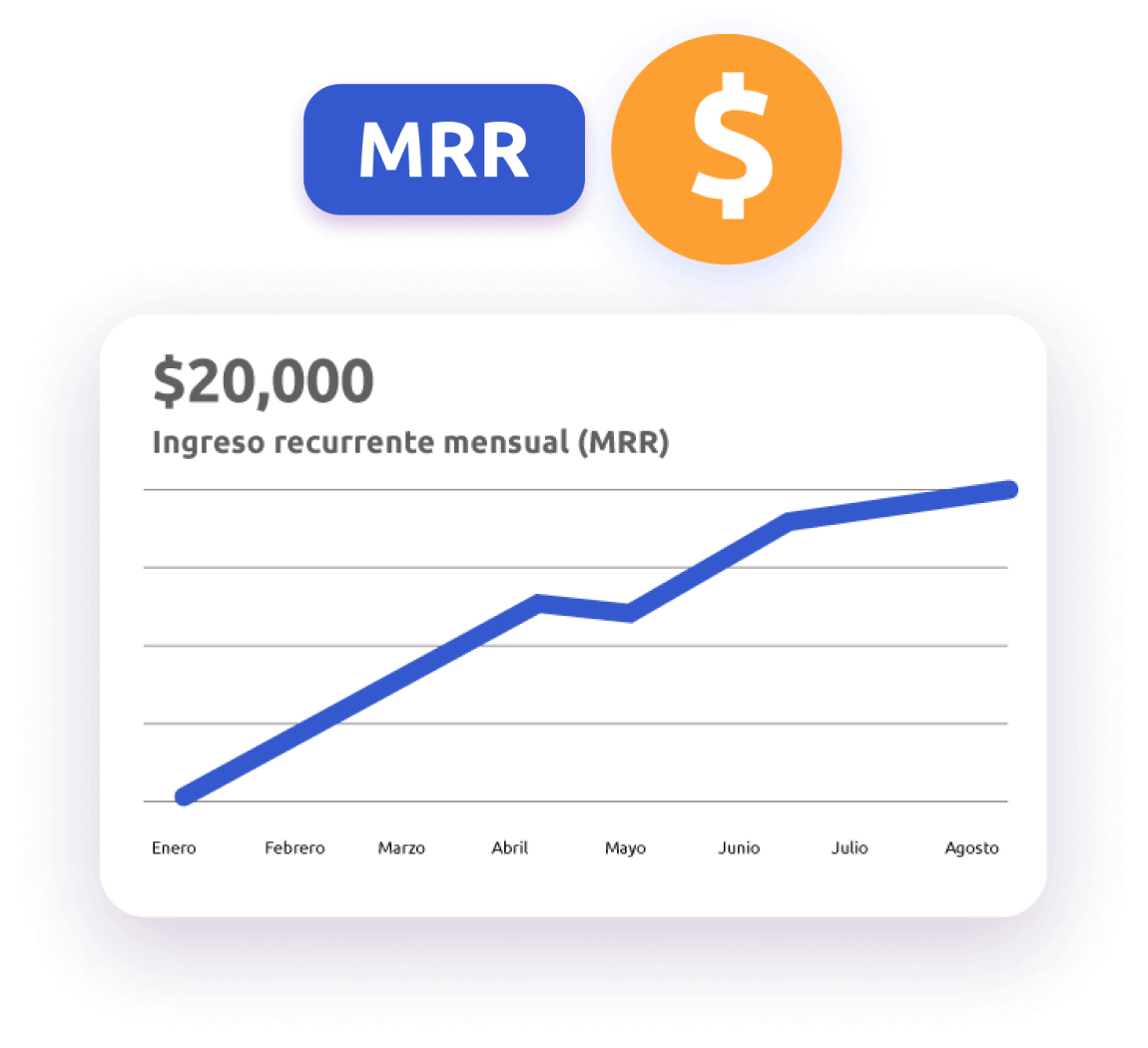 Ilustración: MRR Montly Recurring Revenue.